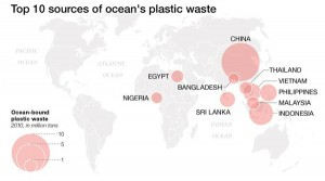 The Top 10 producers of plastic waste in the world. Photo Credit: National Geographic
