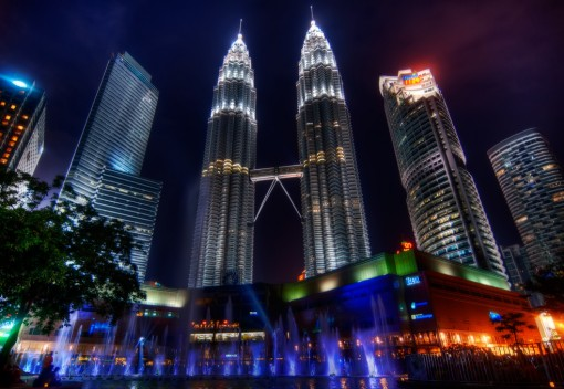 Innovation Versus Sustainability in Malaysia