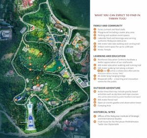 Taman Tugu's masterplan envisions a sprawling park with min rainforests and plenty of recreational areas. Photo Credit: Khazana Nasional Berhad